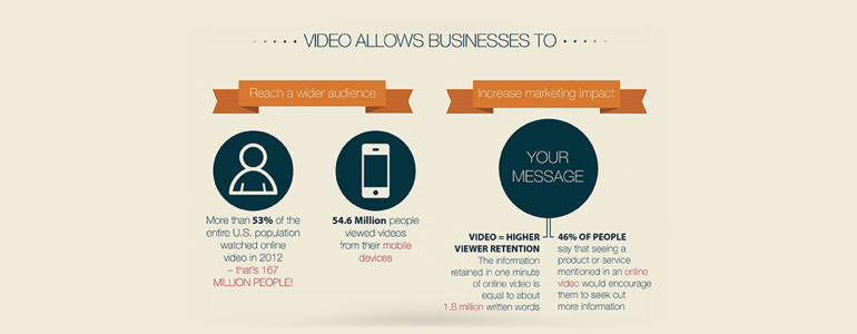 video marketing halo films